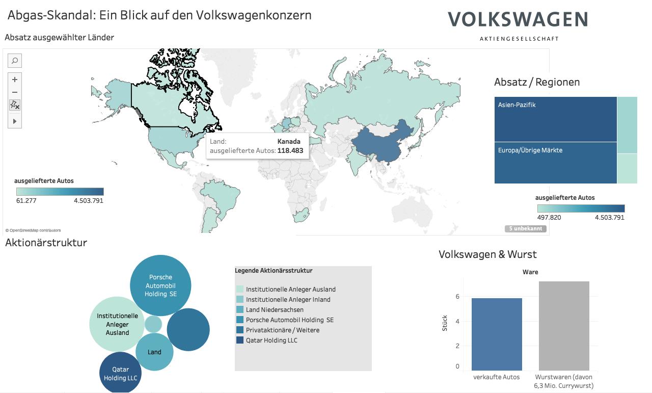 Visualisierung Volkswagen Absatz Karte (Credits: Viktoria Scheibböck, Julia Kindermann, Lena Grießer)