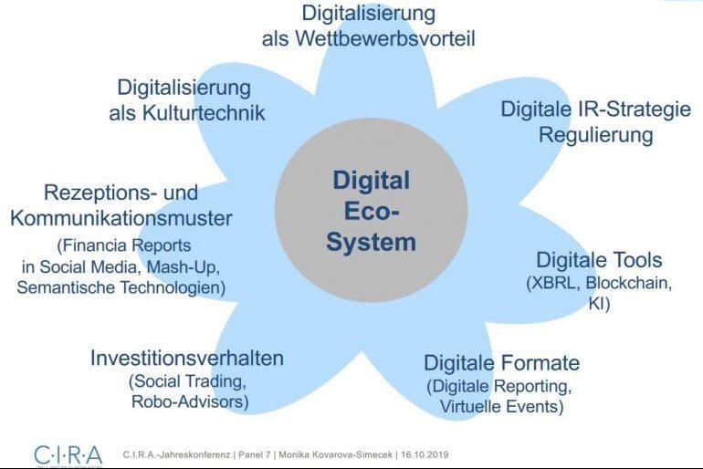 Finanzkommunikation 2029 (Credits: Monika Kovarova-Simecek)